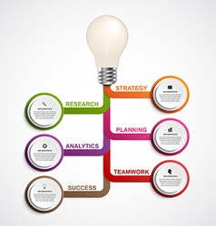 Light bulb Infographic design organization chart vector