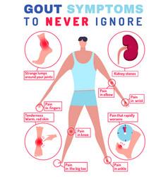 Gout arthritis infographic vector