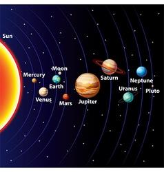 Solar system vector