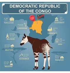 Democratic republic congo infographics statistical vector