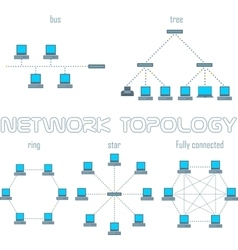 Computer network topologies set vector