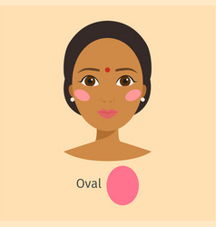 woman face type character vector image