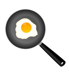 fried egg on a frying pan vector image
