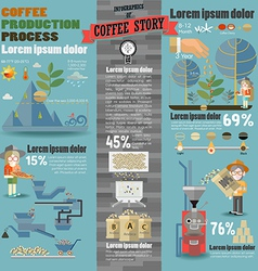 INFOGRAPHICS OF COFFEE STORY vector