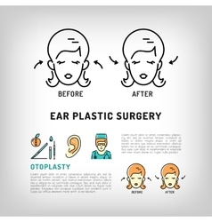 Otoplasty Ear Plastic Surgery logos Face cosmetic vector image vector image