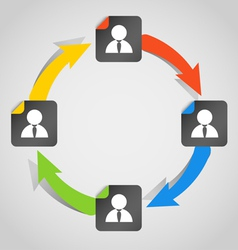 Users network cycle vector