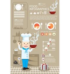 Food info graphic vector