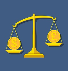 Scales with Dollar and Pound Sterling symbols vector image