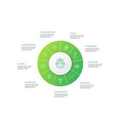Teamwork infographic 10 steps circle design vector