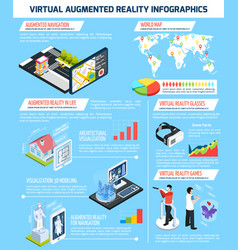 Virtual augmented reality infographics vector