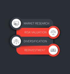 Investment strategy infographic elements vector