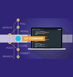 Git command list programming technology code vector