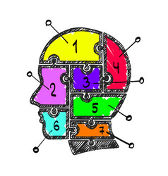 sketch head puzzle numbers info vector image