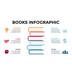 books infographic education diagram vector image