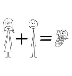 Cartoon conceptual formula woman plus man vector