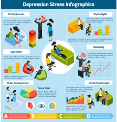 Depression Stress Isometric Infographics vector image