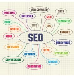 Seo keywords vector