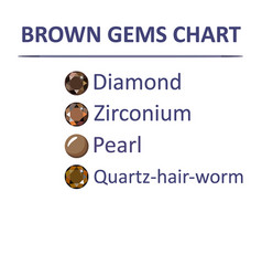 Gems brown color chart vector