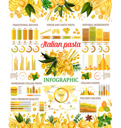 Italian pasta infographic graphs and charts vector