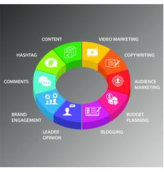 Smm infographics design timeline concept include vector