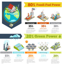 Fossil-fuel power and renewable energy generation vector