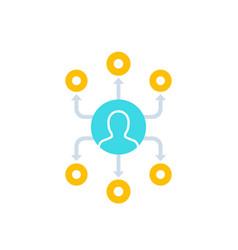 Affiliate marketing concept icon vector