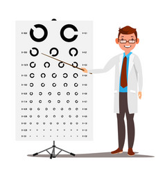 male ophthalmology sight eyesight vector image
