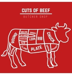 Beef cuts diagram vector image vector image