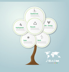 Tree infographics of green energy in the world vector