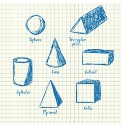 Math shapes doodle vector image