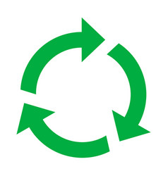 reuse and recycling ecology green organic symbol vector image
