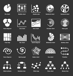 Infographic chart types icons set grey vector
