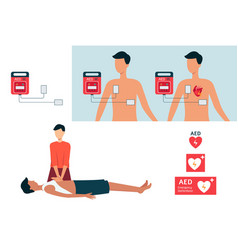 Set automated external defibrillator aed vector