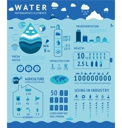 Water infographic elements Information design vector image