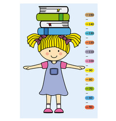 child wall meter vector image