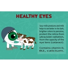 Benefits of dairy products for eyesight vector
