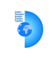 Atmosphere earth boundaries atmosphere vector