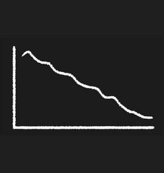 Decline vector