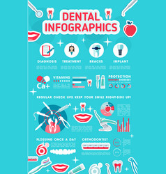 Banner dental concept vector