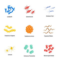 Microorganism icons set flat style vector