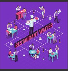 restaurant waiter isometric flowchart vector image