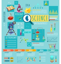 Scientific research flat infographic poster vector