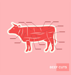 Poster cut of beef set vector