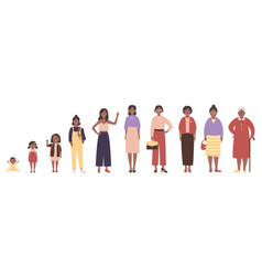African american black woman different ages human vector