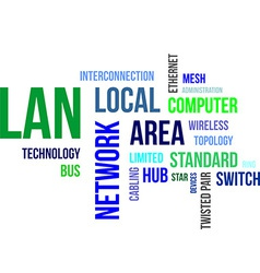 word cloud lan vector image