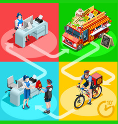 Food truck chinese restaurant home delivery vector