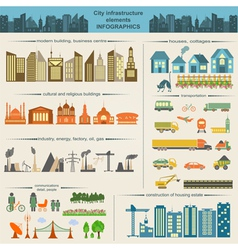 Set of modern city elements for creating your own vector image