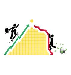 Stock price movements are unpredictable vector