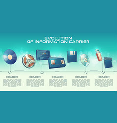 information carriers technologies progress vector image
