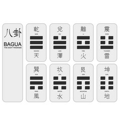 Monochrome icons with eight trigrams bagua vector